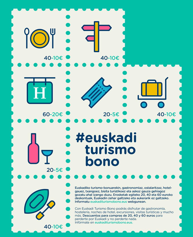 Bono-Turismo-Euskadi-Torre-de-Murga-Txakoli-Txikubin